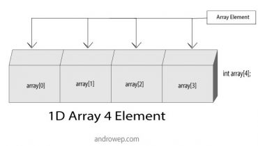 1d-array-in-c-programming-language-androwep