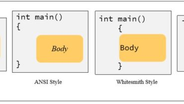 codeing style in c++ language with example AndroWep-Tutorials