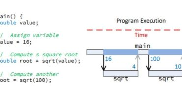 sqrt in cpp language with example