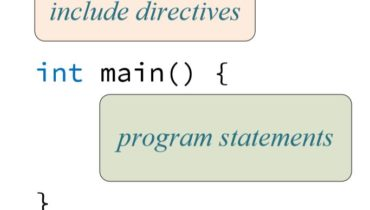 structure of c++ codeing