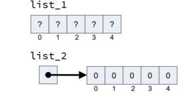 Comparing static arrays, dynamic arrays, and vectors